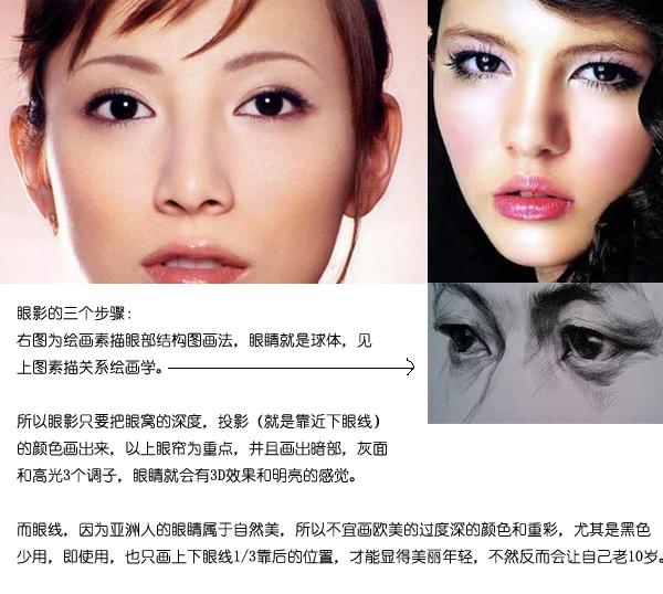 眼影素描画法步骤图