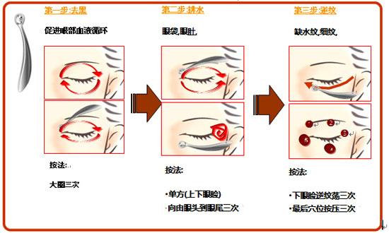 眼霜的使用步骤