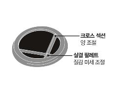 JUNG SAEM MOOL持久防水眼线膏04.jpg
